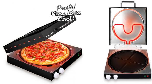 Forno Eléctrico para Pizzas!